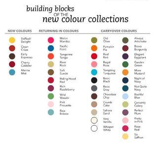 Color Renovation chart